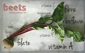 nutrition-beets-and-beet-greens